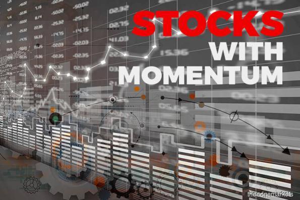 Affin, Hong Leong Financial, Jaks, Kretam, Kamdar, T7
