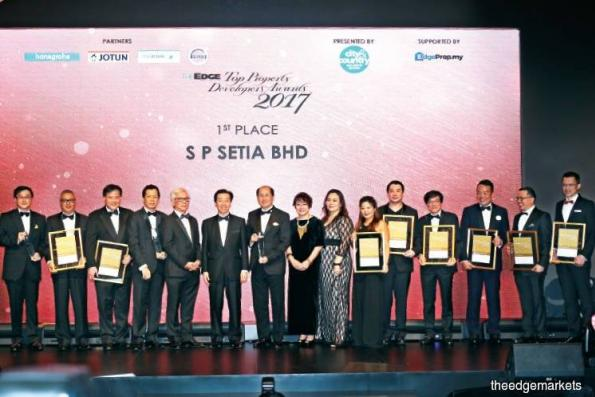 S P Setia is Malaysia's top property developer again