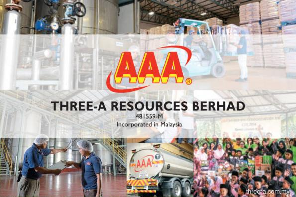 Three-A Resources seen to enjoy steady growth in F&B sector