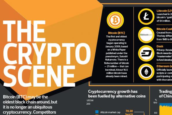 The Cryptoscene