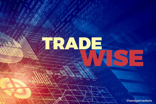 Trade Wise: Unloved Malaysian REITs gain appeal
