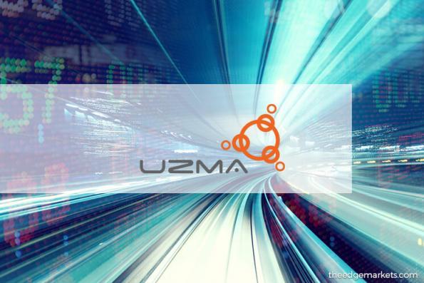 Stock With Momentum: Uzma