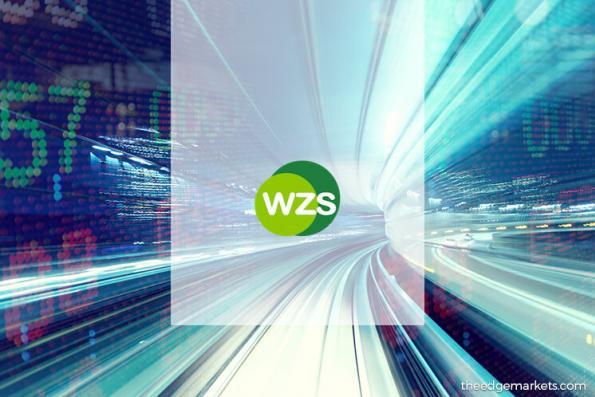 Stock With Momentum: WZ Satu