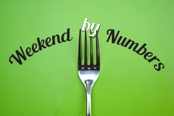 Weekend by numbers: 07.09.18 to 09.09.18