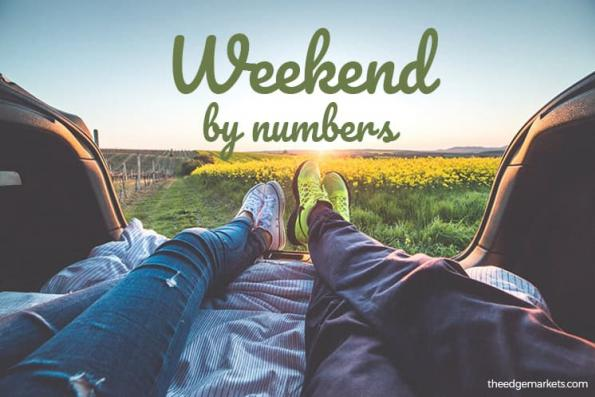 Weekend by numbers 25.05.18 to 27.05.18