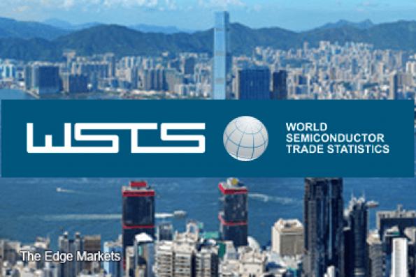 World-Semiconductor-Trade-Statistics_theedgemarkets