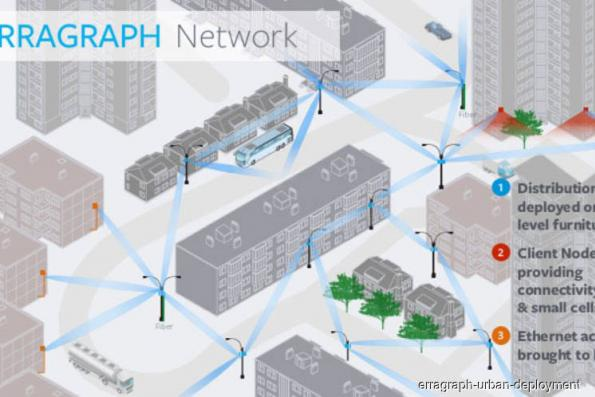 YTL Communications launches first large-scale Terragraph market pilot in Asia