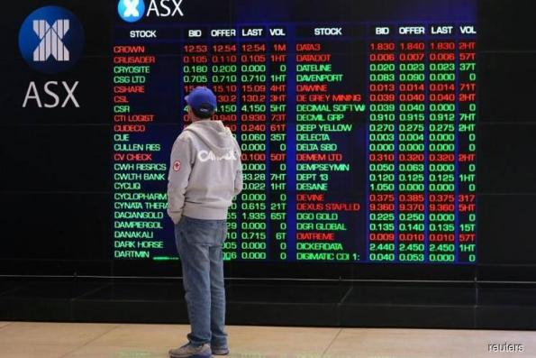 Markets are sending a worrying signal about the Australian economy