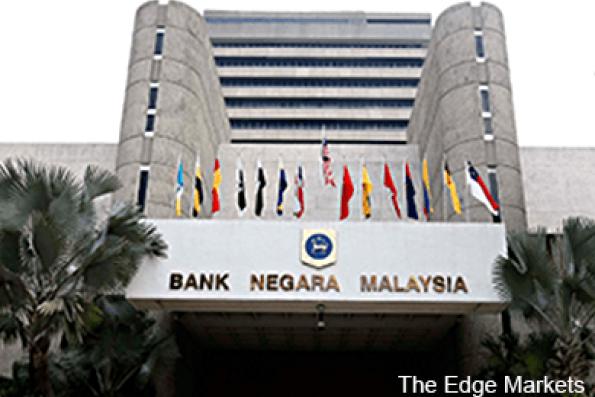 banknegara_building