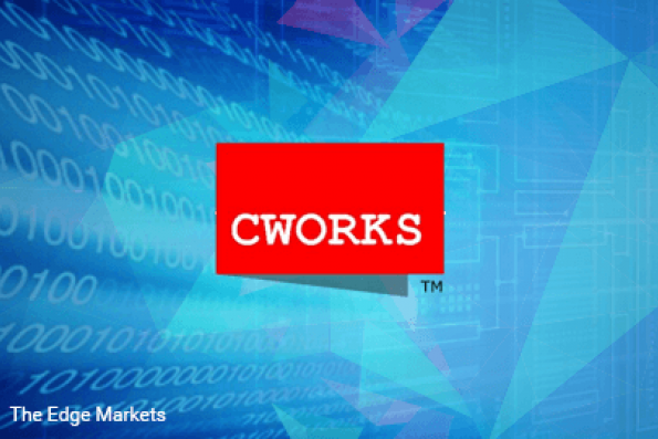 Stock With Momentum: CWorks Systems