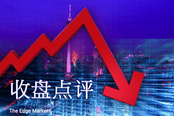 银行股领跌 马股收低