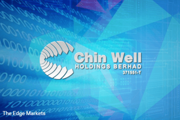 Stock With Momentum: Chin Well