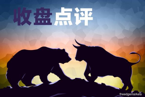 马股随中国股市下跌后收平