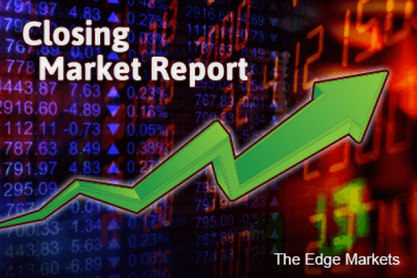 KLCI emerges above 1,600pts, tracks Asian share gains