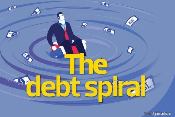 Cover Story: The debt spiral– what's on the books, contingent liabilities and off-balance sheet items