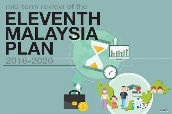Special Report: 11th Malaysia Plan Mid-Term Review: Improving productivity for economic growth