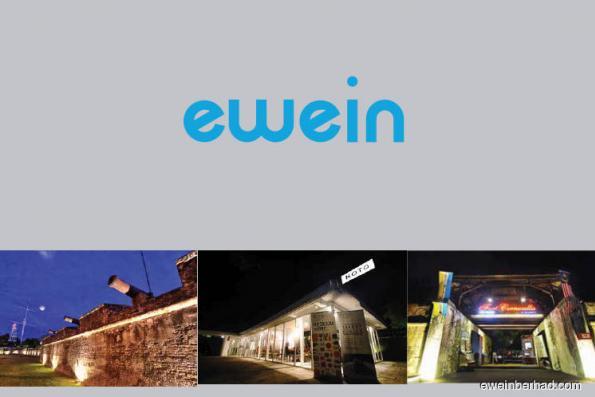 Ewein 2Q net profit soars 273% on higher property sales