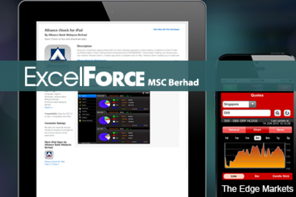 Excel Force gets UMA while shares hit all time high