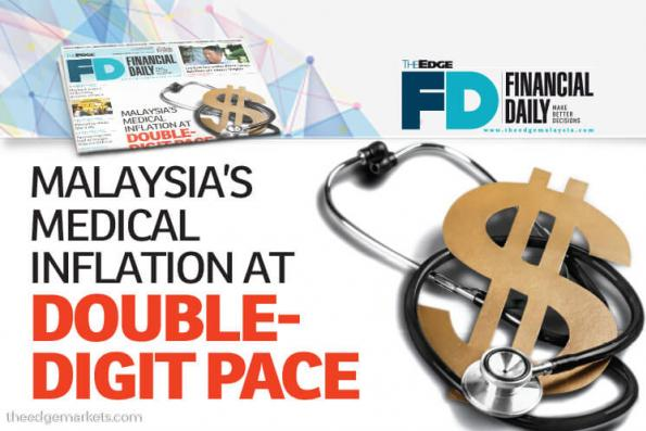 Malaysia's medical inflation at double-digit pace