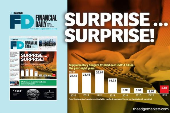 中央政府追加88.3亿预算 自2013年最高