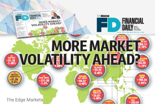 More market volatility ahead?