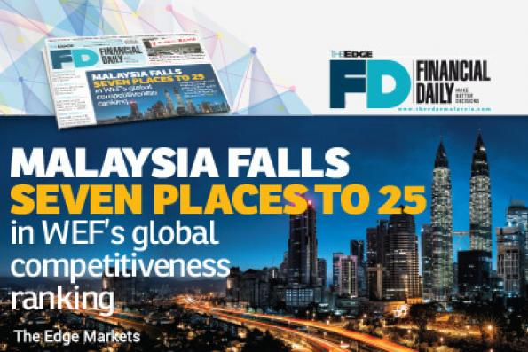 Malaysia falls seven places in WEF's ranking