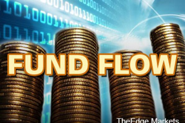 fund_flow_theedgemarkets.