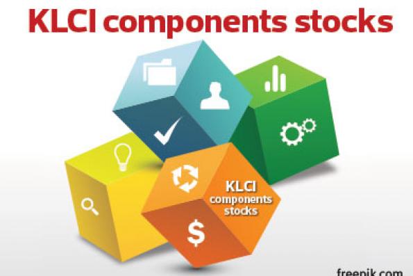 klci_components_stocks