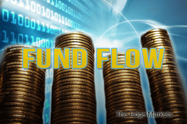 Foreign funds sold total RM19.5b Malaysian equity in 2015, says MIDF Research