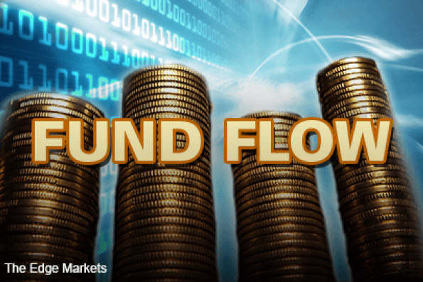 Foreign funds offloaded RM714m Malaysian equity last week, says MIDF Research