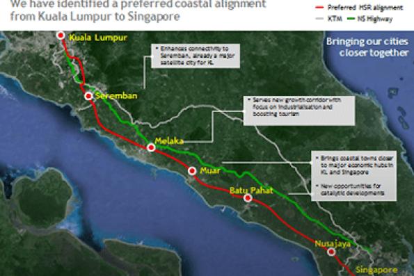 报道:马新政府仍在商讨高铁商业运作模式