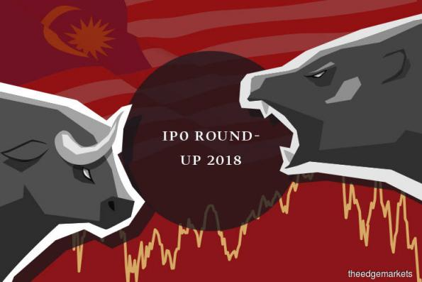 IPO Round-Up 2018: Year of the LEAP market