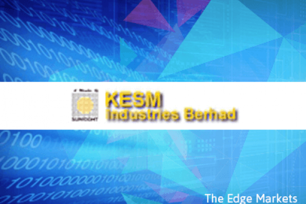 Stock With Momentum: KESM Industries