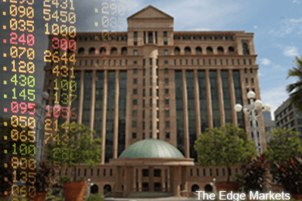 BIMB Securities keeps KLCI year-end target at 1,750