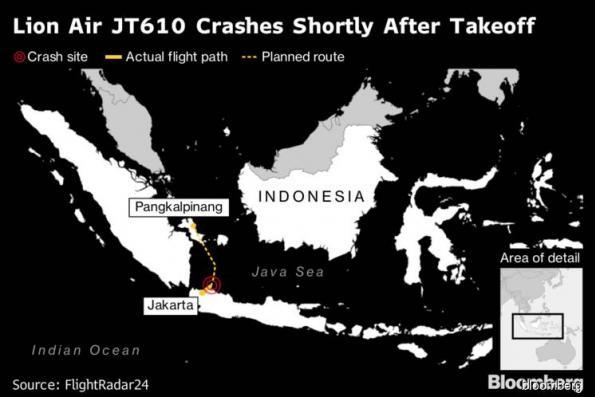 Worst Indonesian plane crash since 1997 rekindles safety concern