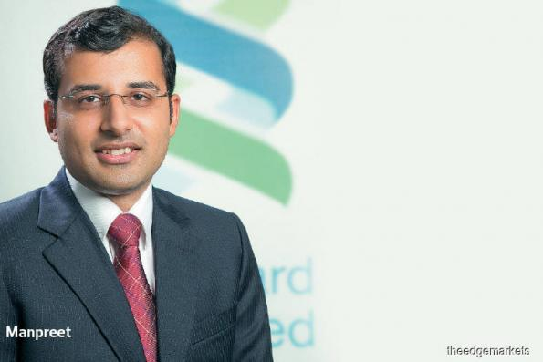 Investment Outlook: Adopt balanced position, says StanChart