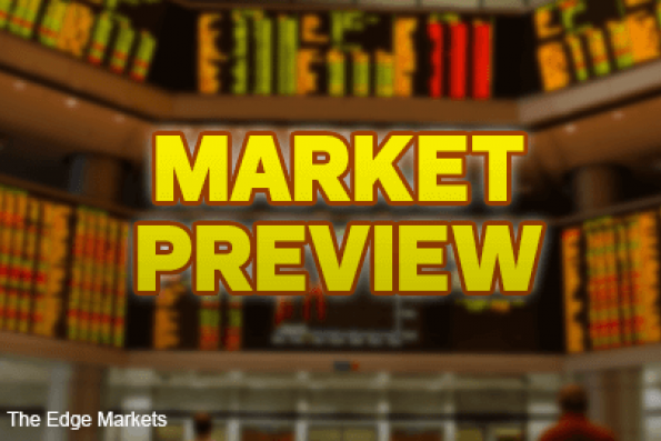 KLCI to trade above 1,600-level with limited gains