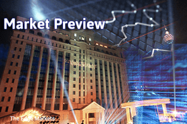 KLCI to pause further in line with global markets