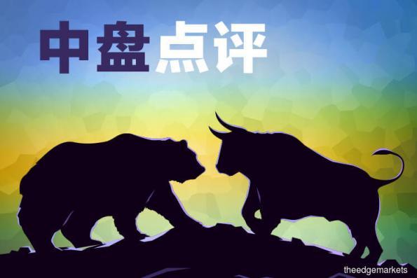 亚股上涨 马股高开低走