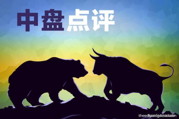 区域股市走势低迷 拖累马股回吐涨幅