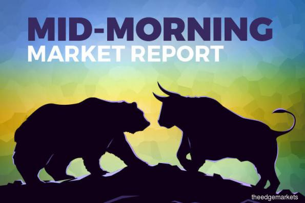 KLCI remains in the red as select blue chips drag