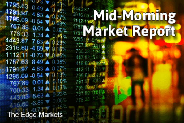 mid-morning-market-flat_theedgemarket