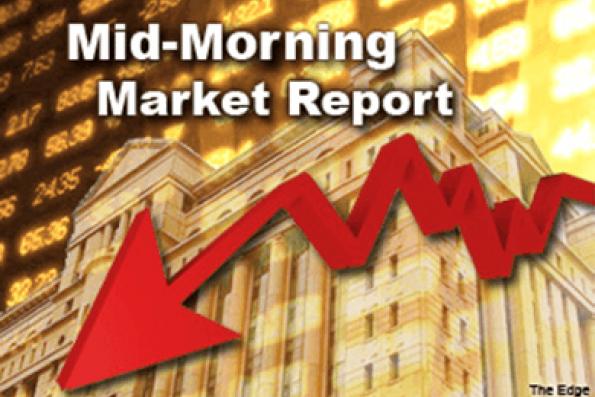 mid_morning_market_down_theedgemarkets
