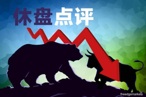 区域股市上升 马股跌幅收窄