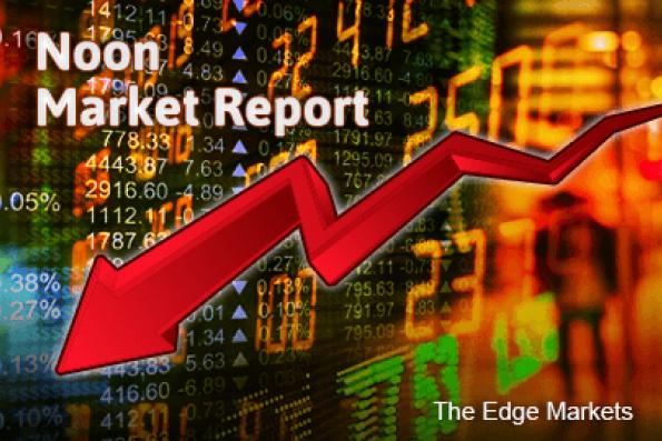 noon-market_down_theedgemarkets