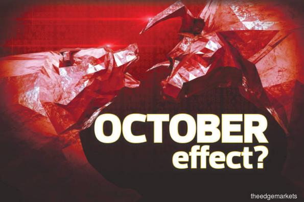 Lead Story: October effect?