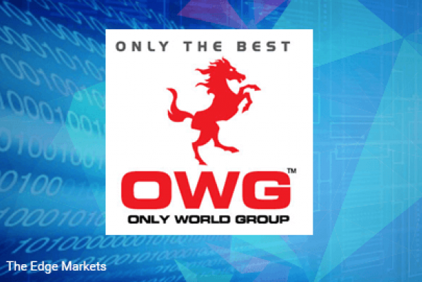 Stock With Momentum: Only World Group Holdings