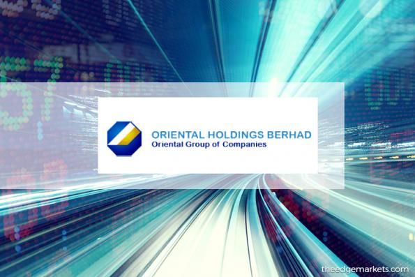 Stock With Momentum: Oriental Holdings