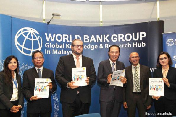 M'sia slips a spot to 24th in World Bank's business ranking