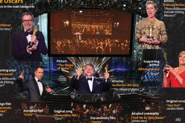 Entertainment: 'The Shape of Water' wins big at Oscars on activism-fuelled night